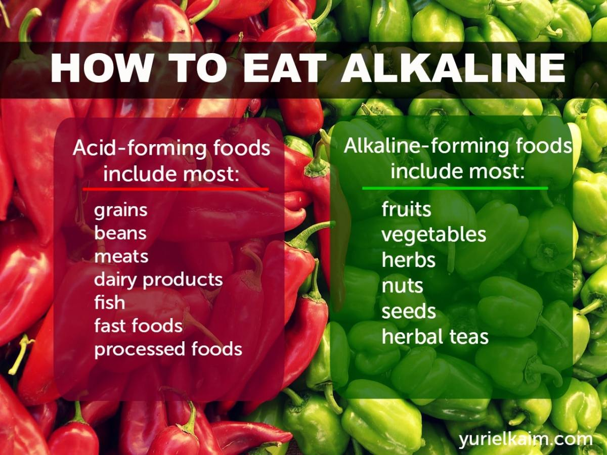 DIETA ALCALINA: O MINUNE LA INDEMANA FIECARUI OM